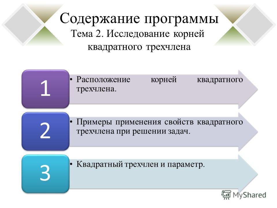 Содержание программы Тема 2. Исследование корней квадратного трехчлена Расположение корней квадратного трехчлена. 1 Примеры применения свойств квадратного трехчлена при решении задач. 2 Квадратный трехчлен и параметр. 3