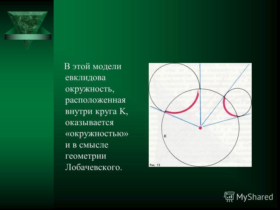 Модель геометрии Лобачевского, предложенная французским математиком А. Пуанкаре.