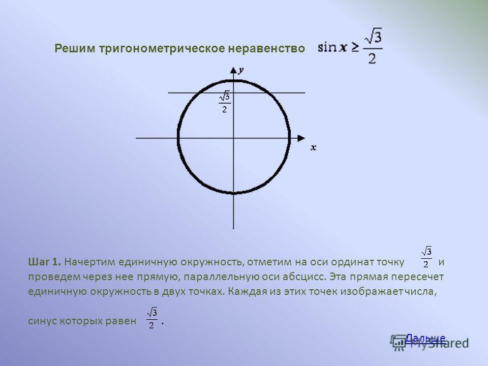 Решим тригонометрическое неравенство Шаг 1. Начертим единичную окружность, отметим на оси ординат точку и проведем через нее прямую, параллельную оси абсцисс. Эта прямая пересечет единичную окружность в двух точках. Каждая из этих точек изображает чи