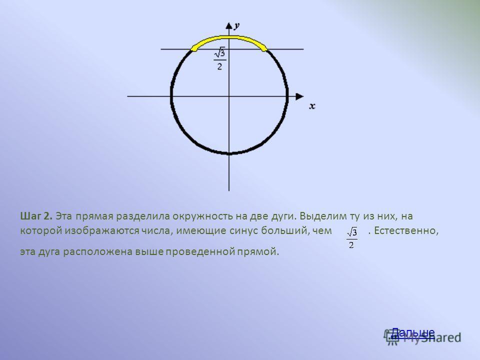 Шаг 2. Эта прямая разделила окружность на две дуги. Выделим ту из них, на которой изображаются числа, имеющие синус больший, чем. Естественно, эта дуга расположена выше проведенной прямой. Дальше