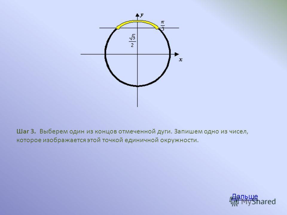 Шаг 3. Выберем один из концов отмеченной дуги. Запишем одно из чисел, которое изображается этой точкой единичной окружности. Дальше