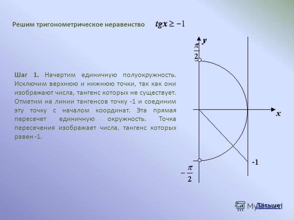 Решим тригонометрическое неравенство Шаг 1. Начертим единичную полуокружность. Исключим верхнюю и нижнюю точки, так как они изображают числа, тангенс которых не существует. Отметим на линии тангенсов точку -1 и соединим эту точку с началом координат.