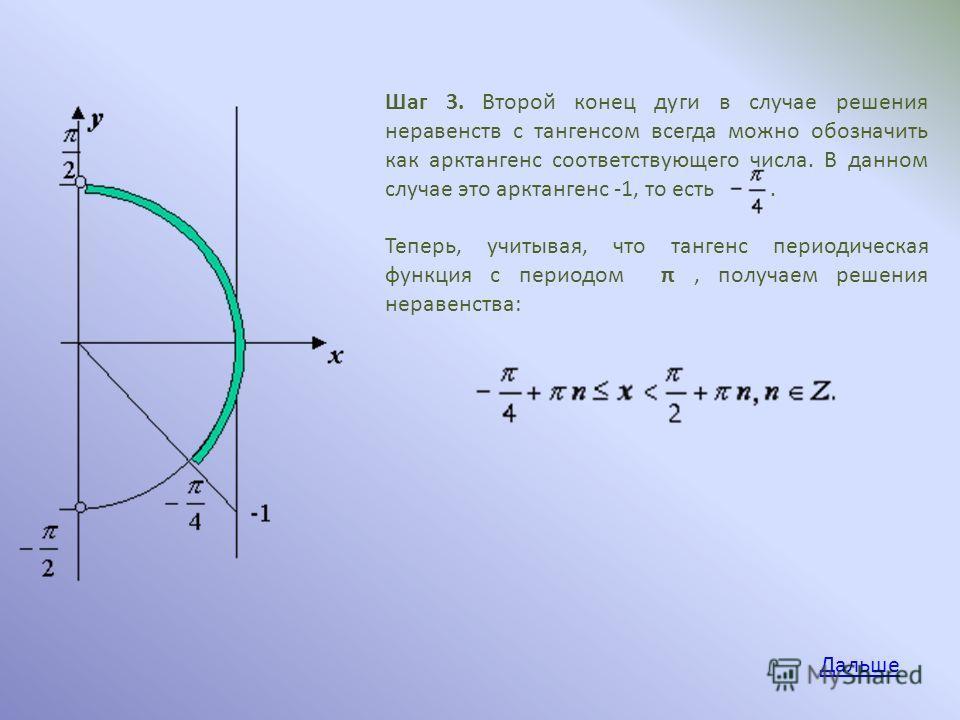 Шаг 3. Второй конец дуги в случае решения неравенств с тангенсом всегда можно обозначить как арктангенс соответствующего числа. В данном случае это арктангенс -1, то есть. Теперь, учитывая, что тангенс периодическая функция с периодом π, получаем реш