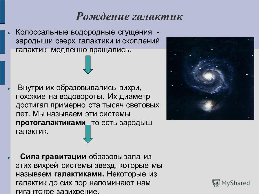 Рождение галактик Колоссальные водородные сгущения - зародыши сверх галактики и скоплений галактик медленно вращались. Внутри их образовывались вихри, похожие на водовороты. Их диаметр достигал примерно ста тысяч световых лет. Мы называем эти системы