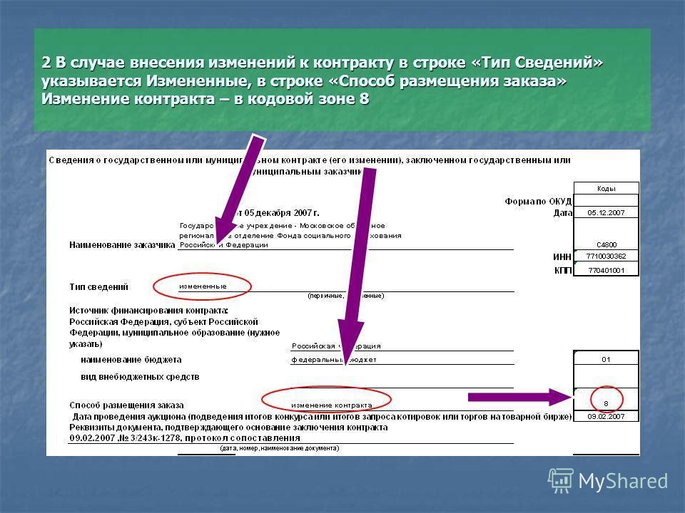 2 В случае внесения изменений к контракту в строке «Тип Сведений» указывается Измененные, в строке «Способ размещения заказа» Изменение контракта – в кодовой зоне 8