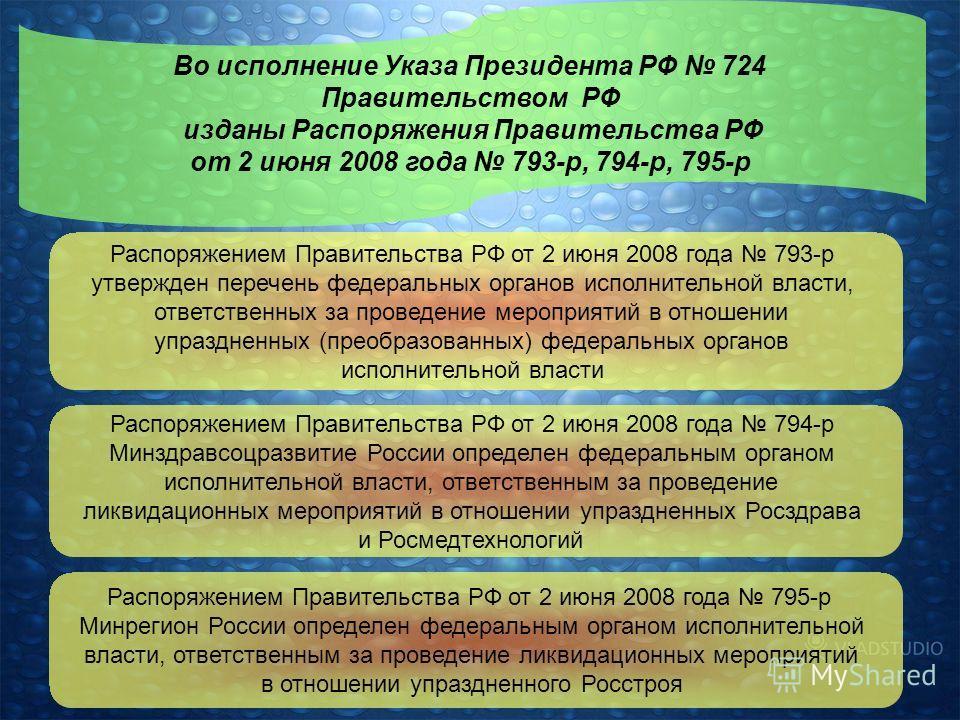 Во исполнение Указа Президента РФ 724 Правительством РФ изданы Распоряжения Правительства РФ от 2 июня 2008 года 793-р, 794-р, 795-р Распоряжением Правительства РФ от 2 июня 2008 года 793-р утвержден перечень федеральных органов исполнительной власти