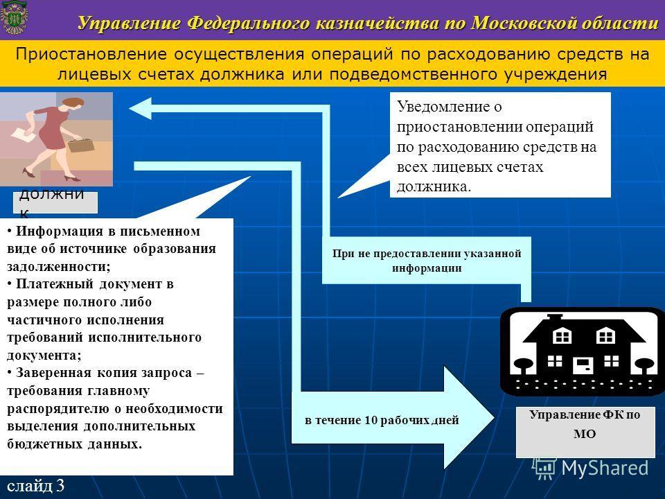 слайд 3 Управление Федерального казначейства по Московской области должни к в течение 10 рабочих дней Информация в письменном виде об источнике образования задолженности; Платежный документ в размере полного либо частичного исполнения требований испо
