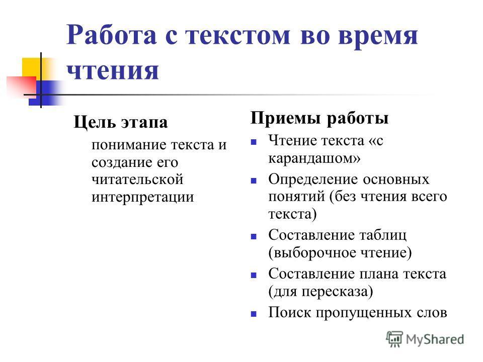 Работа с текстом во время чтения Цель этапа понимание текста и создание его читательской интерпретации Приемы работы Чтение текста «с карандашом» Определение основных понятий (без чтения всего текста) Составление таблиц (выборочное чтение) Составлени
