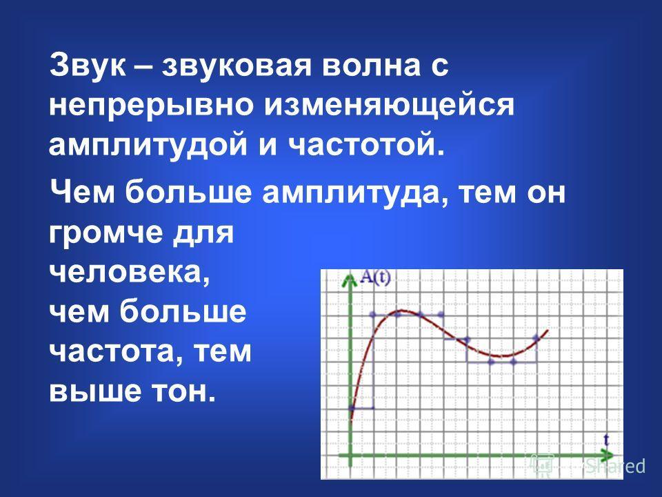 Звук – звуковая волна с непрерывно изменяющейся амплитудой и частотой. Чем больше амплитуда, тем он громче для человека, чем больше частота, тем выше тон.