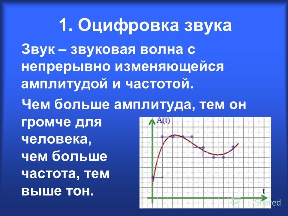 1. Оцифровка звука Звук – звуковая волна с непрерывно изменяющейся амплитудой и частотой. Чем больше амплитуда, тем он громче для человека, чем больше частота, тем выше тон.