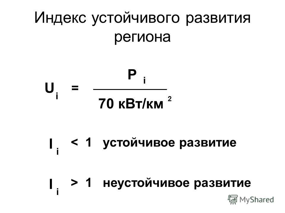 Индекс устойчивого развития региона U i = P ___________________ 70 кВт/км i 2 I i < 1 устойчивое развитие I i > 1 неустойчивое развитие