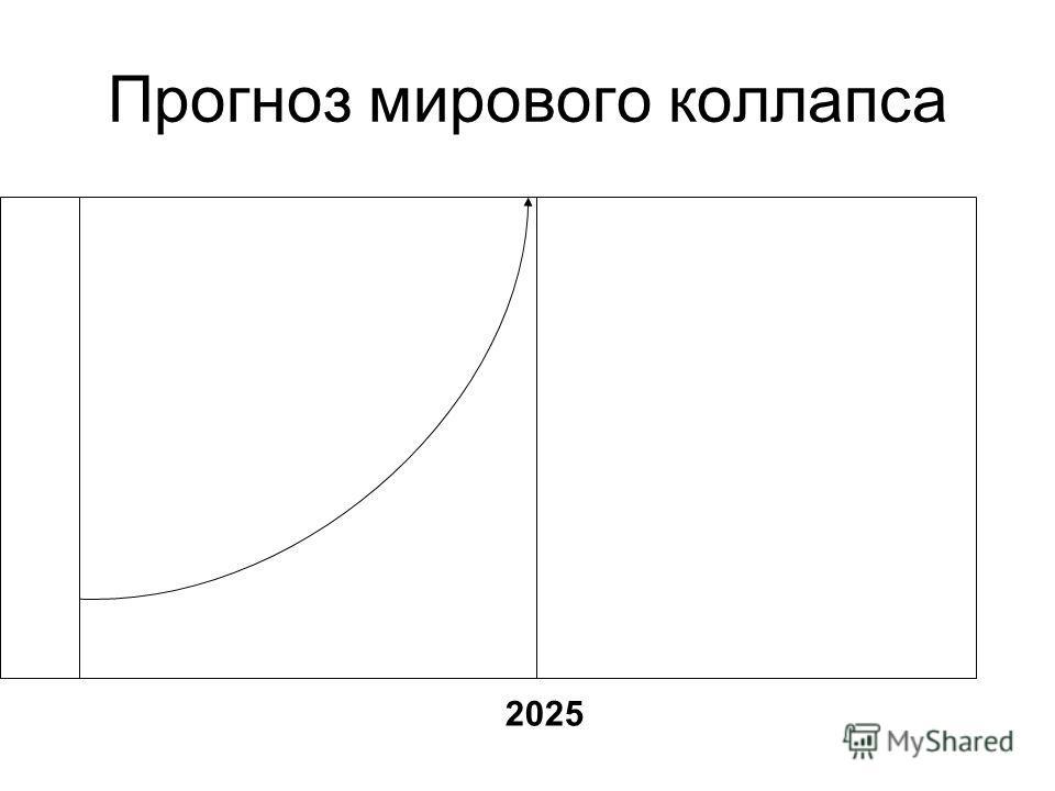Прогноз мирового коллапса 2025