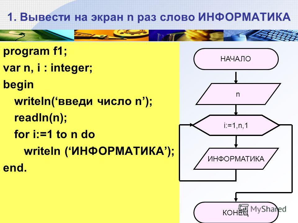 1. Вывести на экран n раз слово ИНФОРМАТИКА program f1; var n, i : integer; begin writeln(введи число n); readln(n); for i:=1 to n do writeln (ИНФОРМАТИКА); end. i:=1,n,1 ИНФОРМАТИКА КОНЕЦ n НАЧАЛО