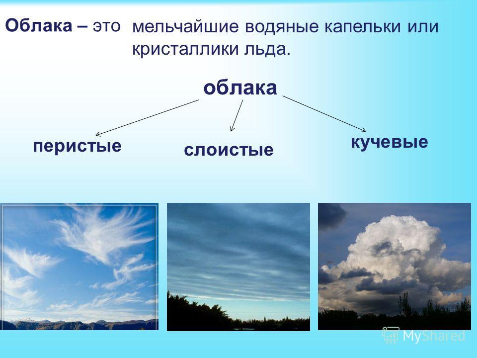 Облака – это облака мельчайшие водяные капельки или кристаллики льда. перистые слоистые кучевые