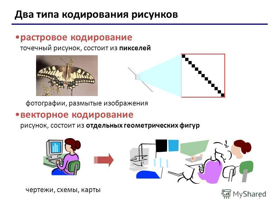 7 Два типа кодирования рисунков растровое кодирование точечный рисунок, состоит из пикселей фотографии, размытые изображения векторное кодирование рисунок, состоит из отдельных геометрических фигур чертежи, схемы, карты