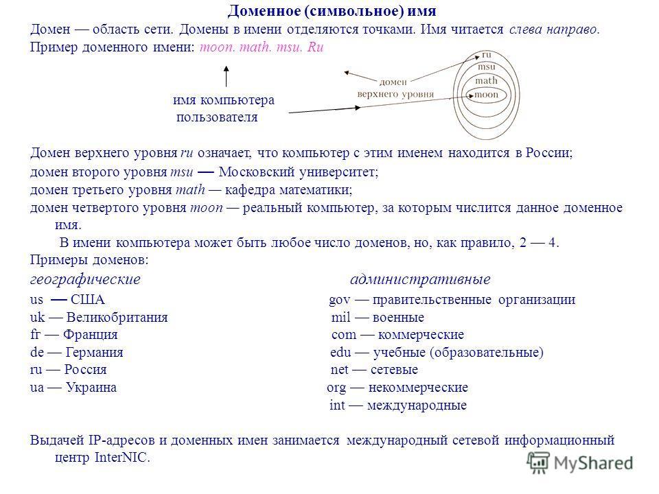 Доменное (символьное) имя Домен область сети. Домены в имени отделяются точками. Имя читается слева направо. Пример доменного имени: moon. math. msu. Ru имя компьютера пользователя Домен верхнего уровня rи означает, что компьютер с этим именем находи