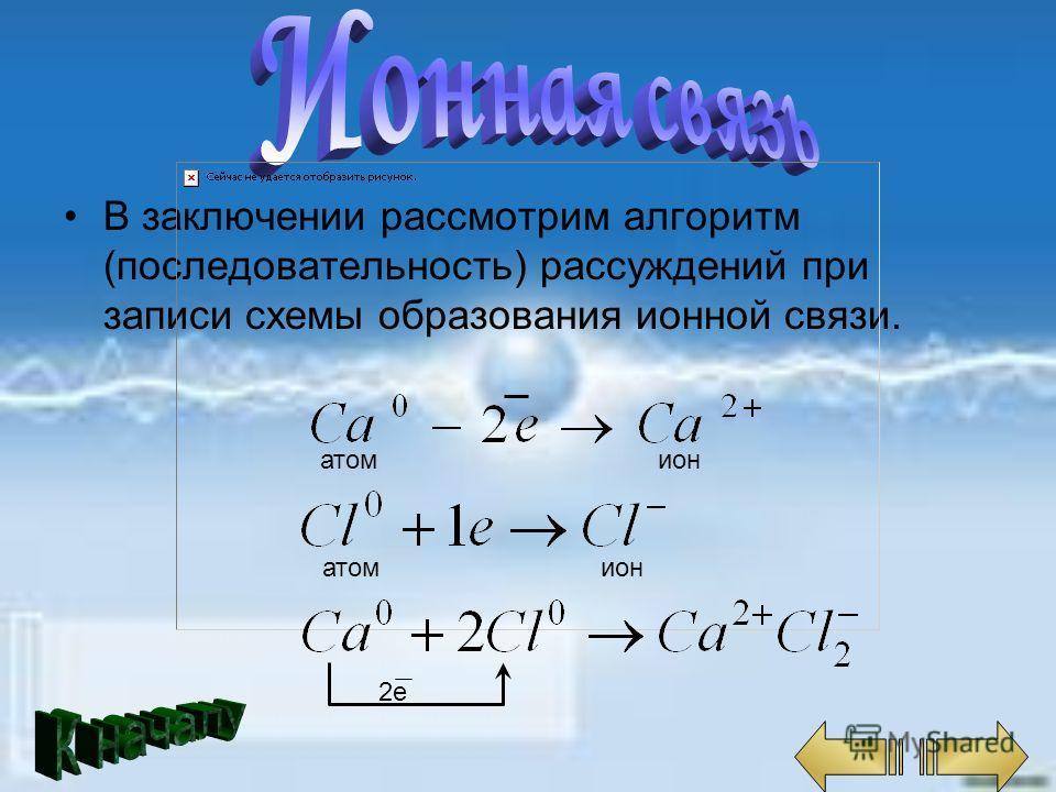 В заключении рассмотрим алгоритм (последовательность) рассуждений при записи схемы образования ионной связи. атом ион 2е