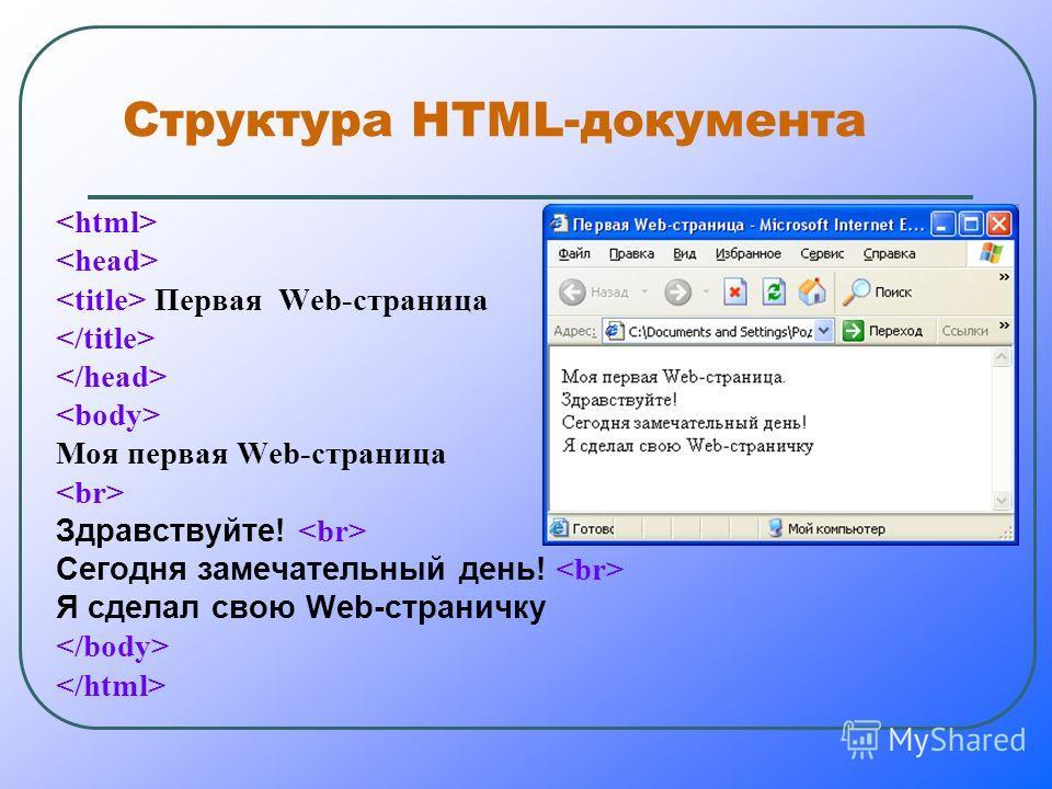 Структура HTML-документа Первая Web-страница Моя первая Web-страница Здравствуйте! Сегодня замечательный день! Я сделал свою Web-страничку