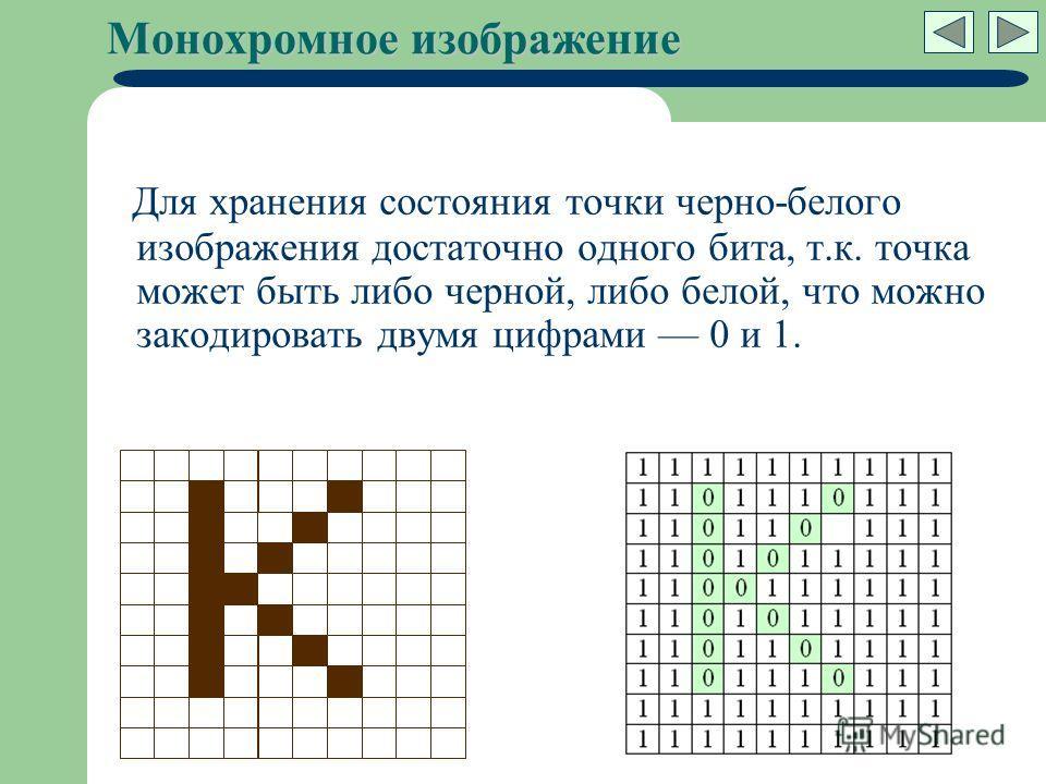 Монохромное изображение Для хранения состояния точки черно-белого изображения достаточно одного бита, т.к. точка может быть либо черной, либо белой, что можно закодировать двумя цифрами 0 и 1.