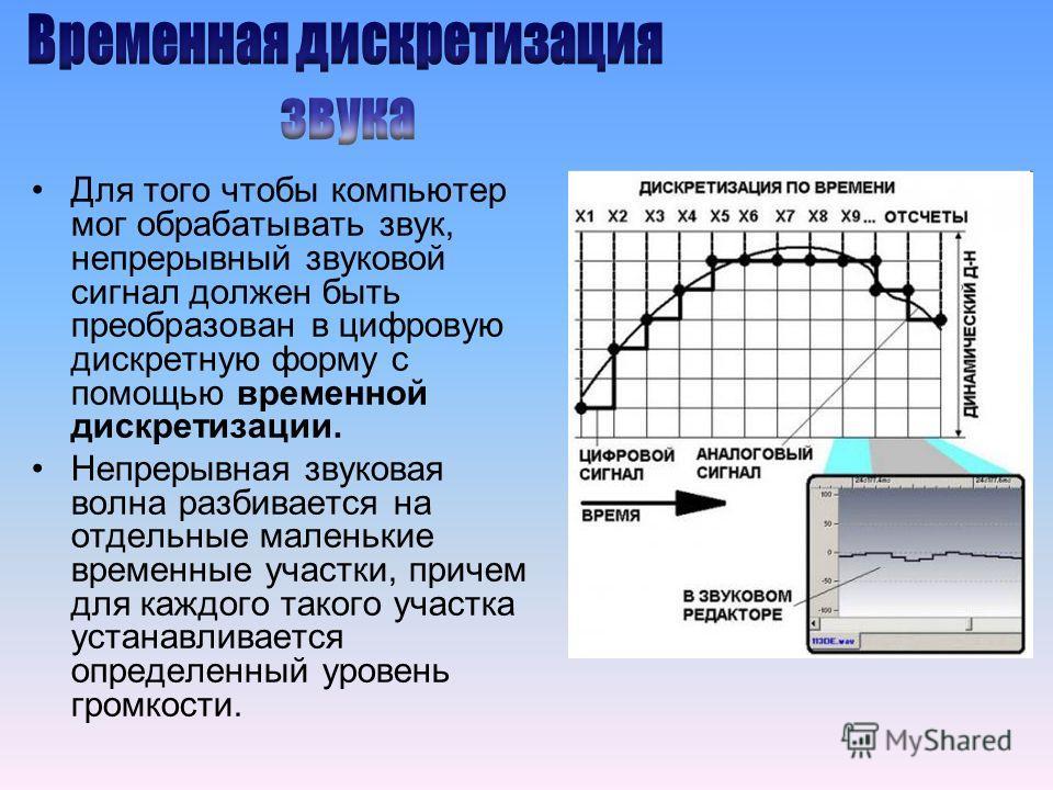 Для того чтобы компьютер мог обрабатывать звук, непрерывный звуковой сигнал должен быть преобразован в цифровую дискретную форму с помощью временной дискретизации. Непрерывная звуковая волна разбивается на отдельные маленькие временные участки, приче