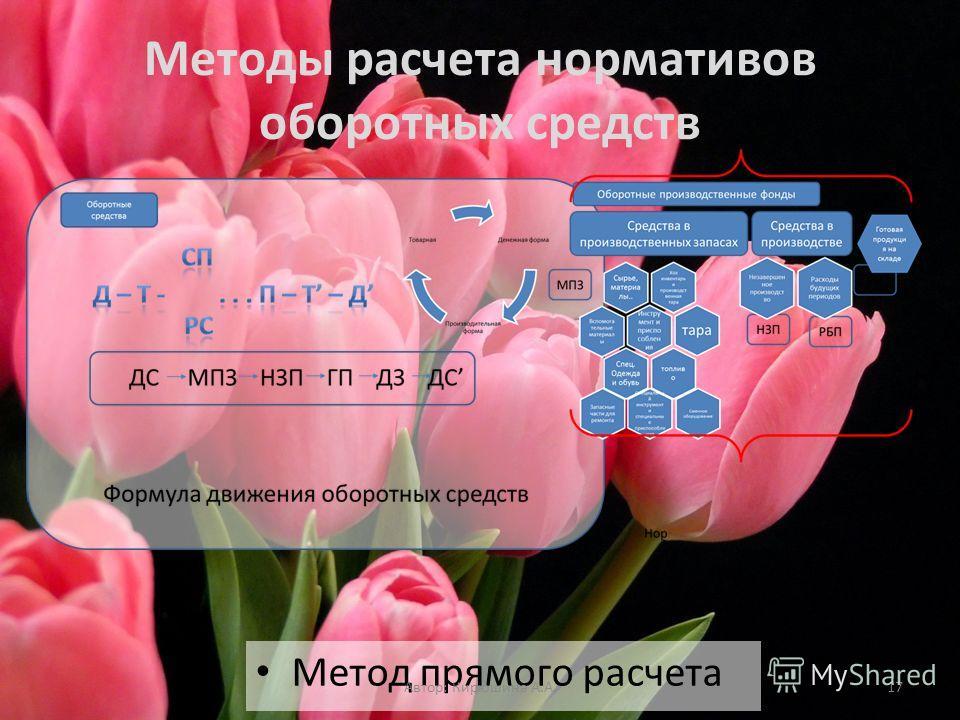Методы расчета нормативов оборотных средств Метод прямого расчета Автор: Кирюшина А.А.17