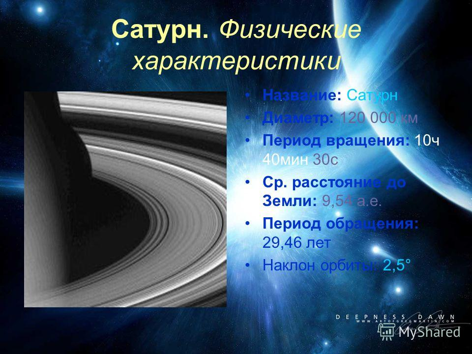 Сатурн. Физические характеристики Название: Сатурн Диаметр: 120 000 км Период вращения: 10ч 40мин 30с Ср. расстояние до Земли: 9,54 а.е. Период обращения: 29,46 лет Наклон орбиты: 2,5°