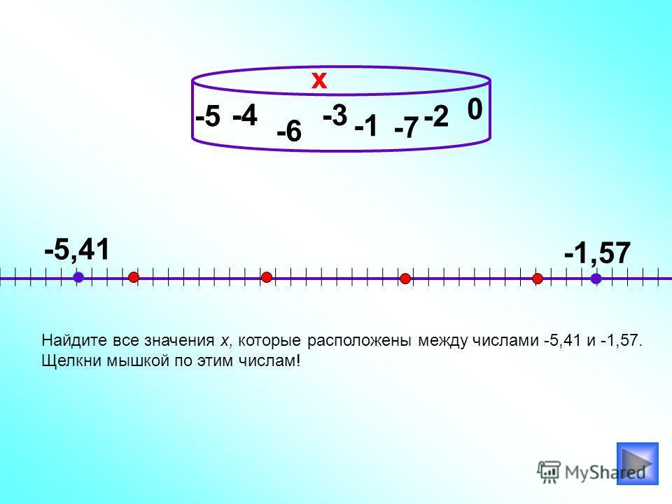 -4 Найдите все значения х, которые расположены между числами -5,41 и -1,57. Щелкни мышкой по этим числам! х -5,41 -1,57 -2 0 -3 -6 -7 -5