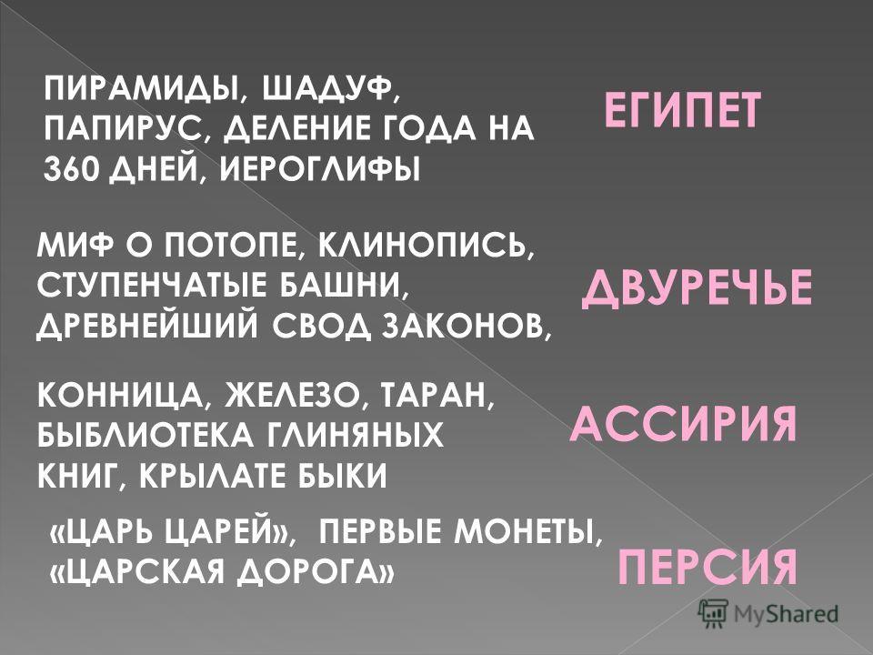 ПИРАМИДЫ, ШАДУФ, ПАПИРУС, ДЕЛЕНИЕ ГОДА НА 360 ДНЕЙ, ИЕРОГЛИФЫ ЕГИПЕТ МИФ О ПОТОПЕ, КЛИНОПИСЬ, СТУПЕНЧАТЫЕ БАШНИ, ДРЕВНЕЙШИЙ СВОД ЗАКОНОВ, ДВУРЕЧЬЕ КОННИЦА, ЖЕЛЕЗО, ТАРАН, БЫБЛИОТЕКА ГЛИНЯНЫХ КНИГ, КРЫЛАТЕ БЫКИ АССИРИЯ «ЦАРЬ ЦАРЕЙ», ПЕРВЫЕ МОНЕТЫ, «ЦА