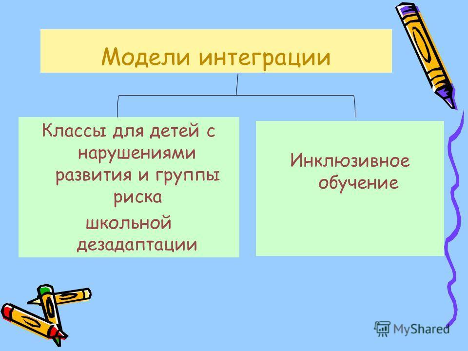 Модели интеграции Классы для детей с нарушениями развития и группы риска школьной дезадаптации Инклюзивное обучение