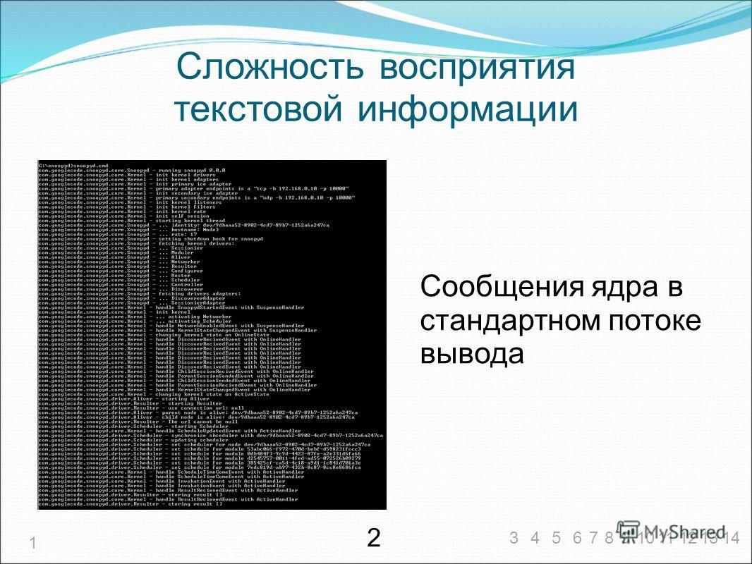 Сложность восприятия текстовой информации Сообщения ядра в стандартном потоке вывода 645 1 2 37891011121314