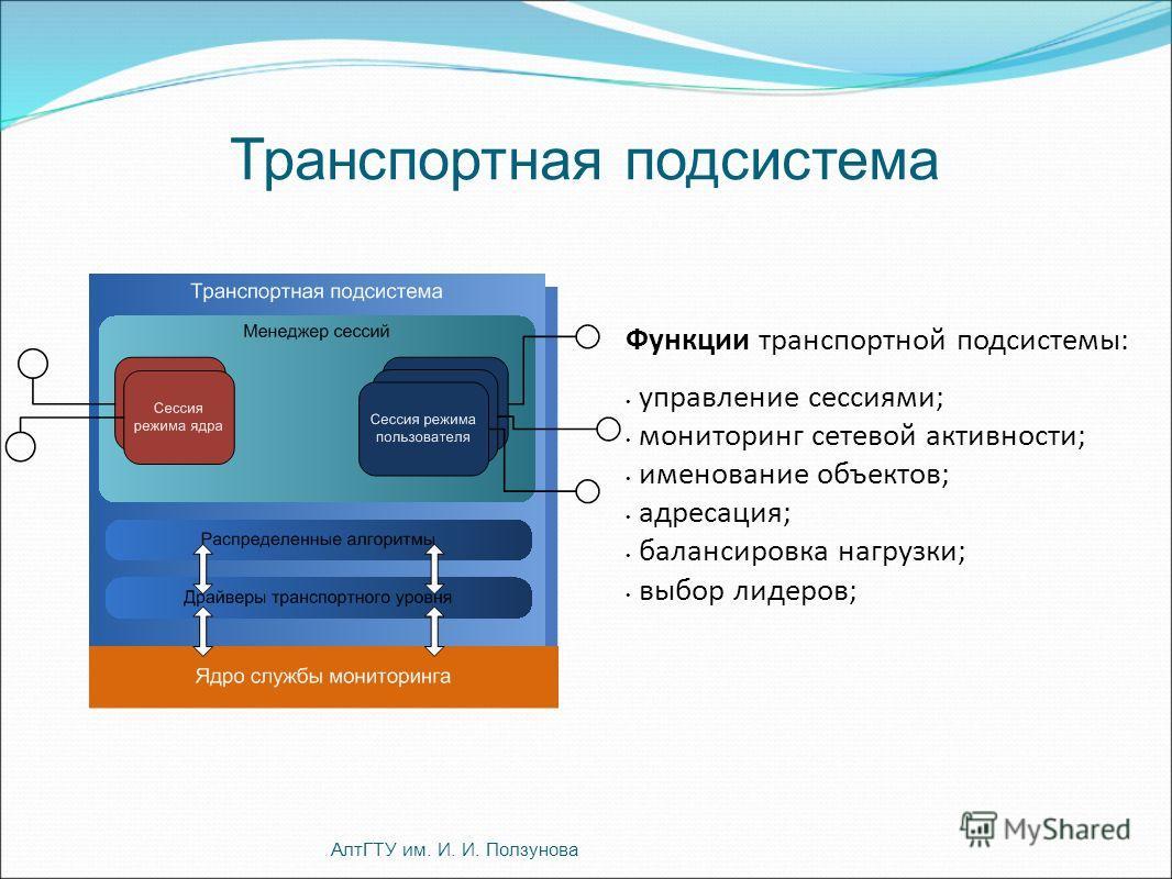 Транспортная подсистема АлтГТУ им. И. И. Ползунова Функции транспортной подсистемы: управление сессиями; мониторинг сетевой активности; именование объектов; адресация; балансировка нагрузки; выбор лидеров;