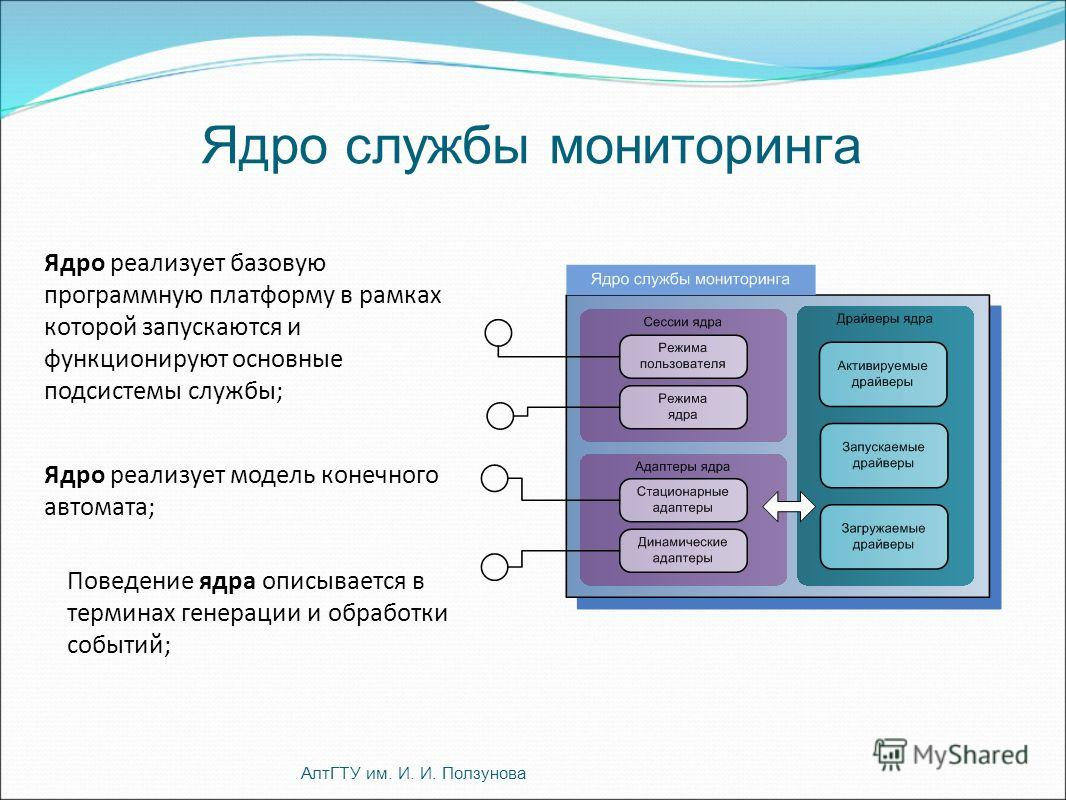 Ядро службы мониторинга АлтГТУ им. И. И. Ползунова Ядро реализует базовую программную платформу в рамках которой запускаются и функционируют основные подсистемы службы; Ядро реализует модель конечного автомата; Поведение ядра описывается в терминах г