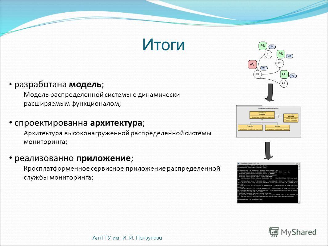 Итоги АлтГТУ им. И. И. Ползунова разработана модель; Модель распределенной системы с динамически расширяемым функционалом; спроектированна архитектура; Архитектура высоконагруженной распределенной системы мониторинга; реализованно приложение; Кроспла