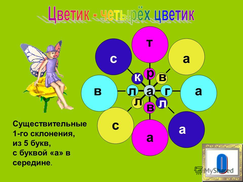 а Существительные 1-го склонения, из 5 букв, с буквой «а» в середине. влга с л в а т р в а с к л а