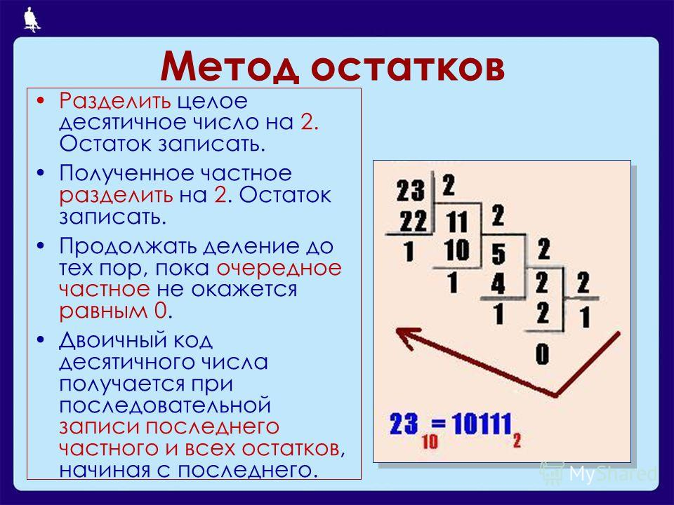 Метод остатков Разделить целое десятичное число на 2. Остаток записать. Полученное частное разделить на 2. Остаток записать. Продолжать деление до тех пор, пока очередное частное не окажется равным 0. Двоичный код десятичного числа получается при пос