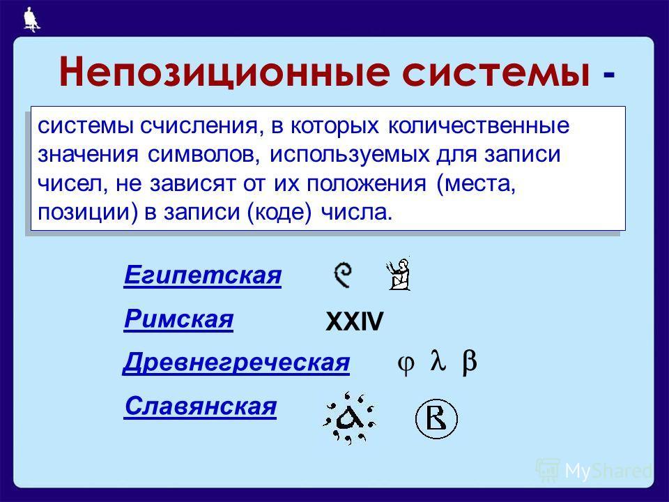 Непозиционные системы - системы счисления, в которых количественные значения символов, используемых для записи чисел, не зависят от их положения (места, позиции) в записи (коде) числа. Египетская Римская Древнегреческая Славянская XXIV