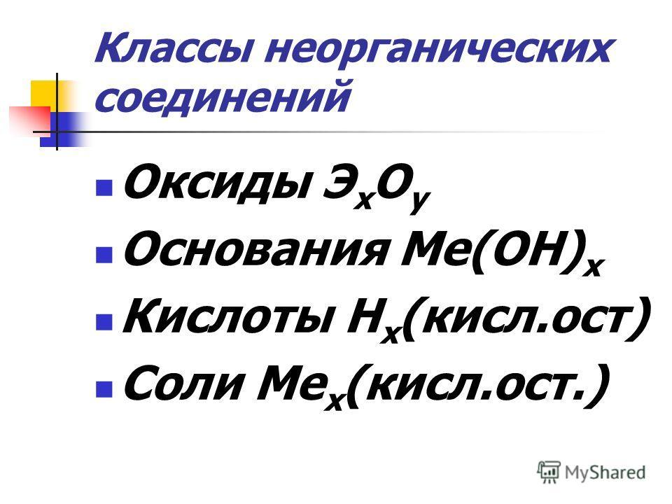 Классы неорганических соединений Оксиды Э x O y Основания Me(OH) x Кислоты H x (кисл.ост) Соли Me x (кисл.ост.)