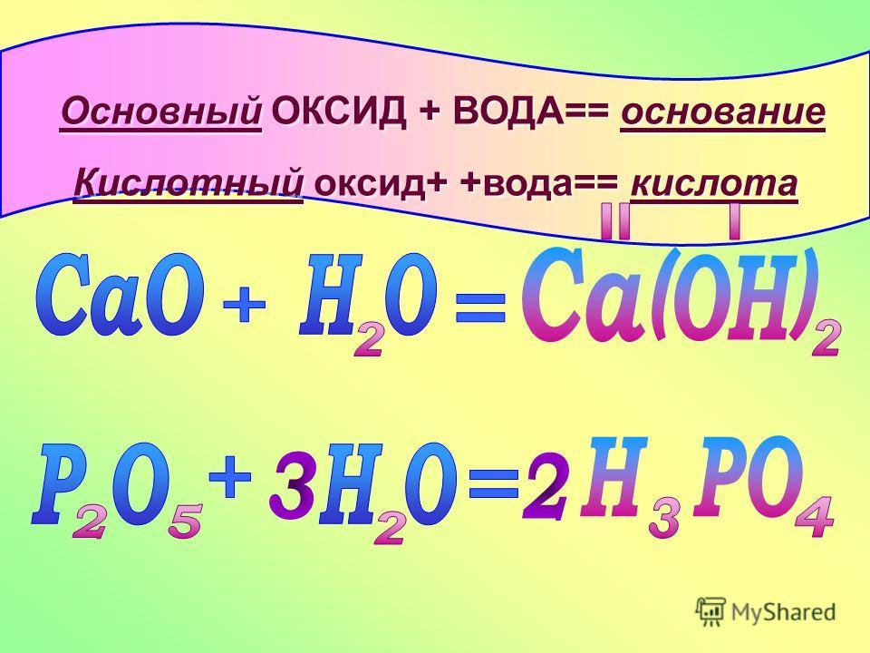 Основный ОКСИД + ВОДА== основание Кислотный оксид+ +вода== кислота Основный ОКСИД + ВОДА== основание Кислотный оксид+ +вода== кислота