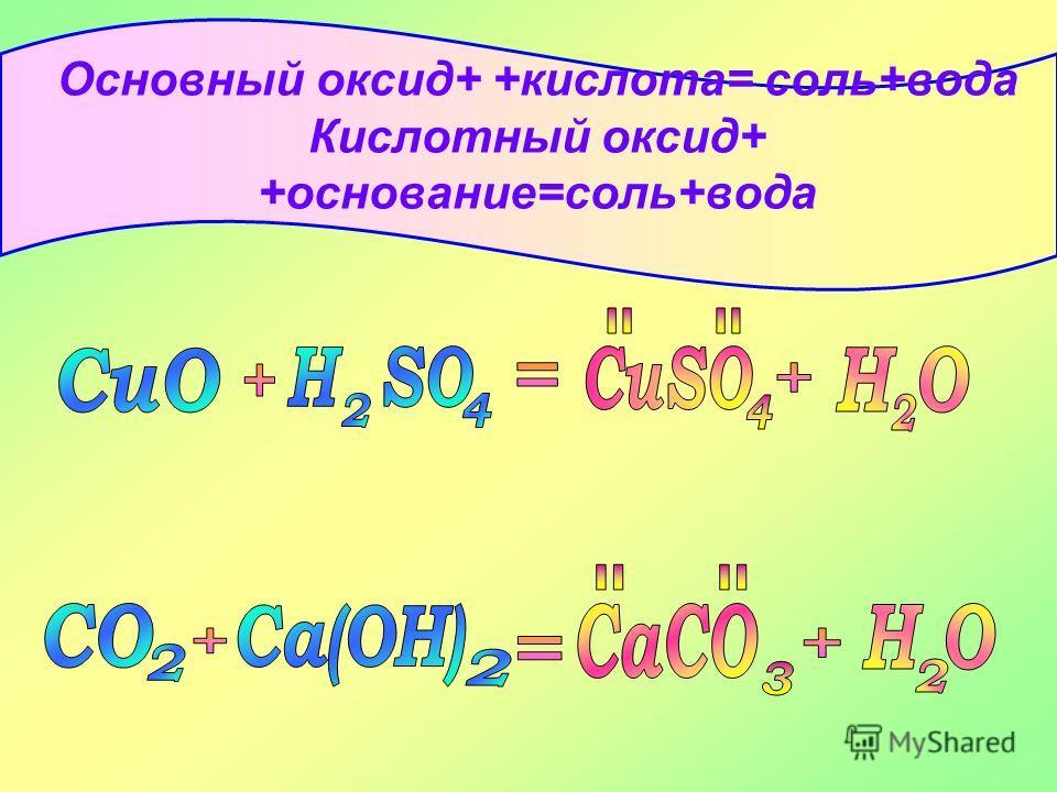 Основный оксид+ +кислота= соль+вода Кислотный оксид+ +основание=соль+вода