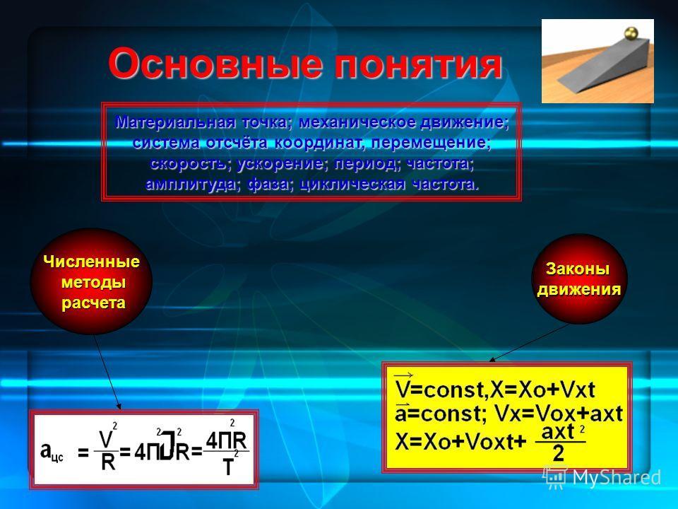 Основные понятия Материальная точка; механическое движение; система отсчёта координат, перемещение; скорость; ускорение; период; частота; амплитуда; фаза; циклическая частота. Численные методы методы расчета расчета Законыдвижения