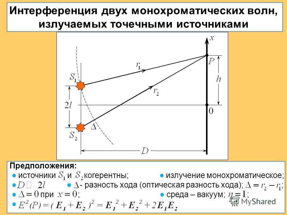 Интерференция двух монохроматических волн, излучаемых точечными источниками Предположения: источники и когерентны; излучение монохроматическое; - разность хода (оптическая разность хода); ; при ; среда – вакуум; ;