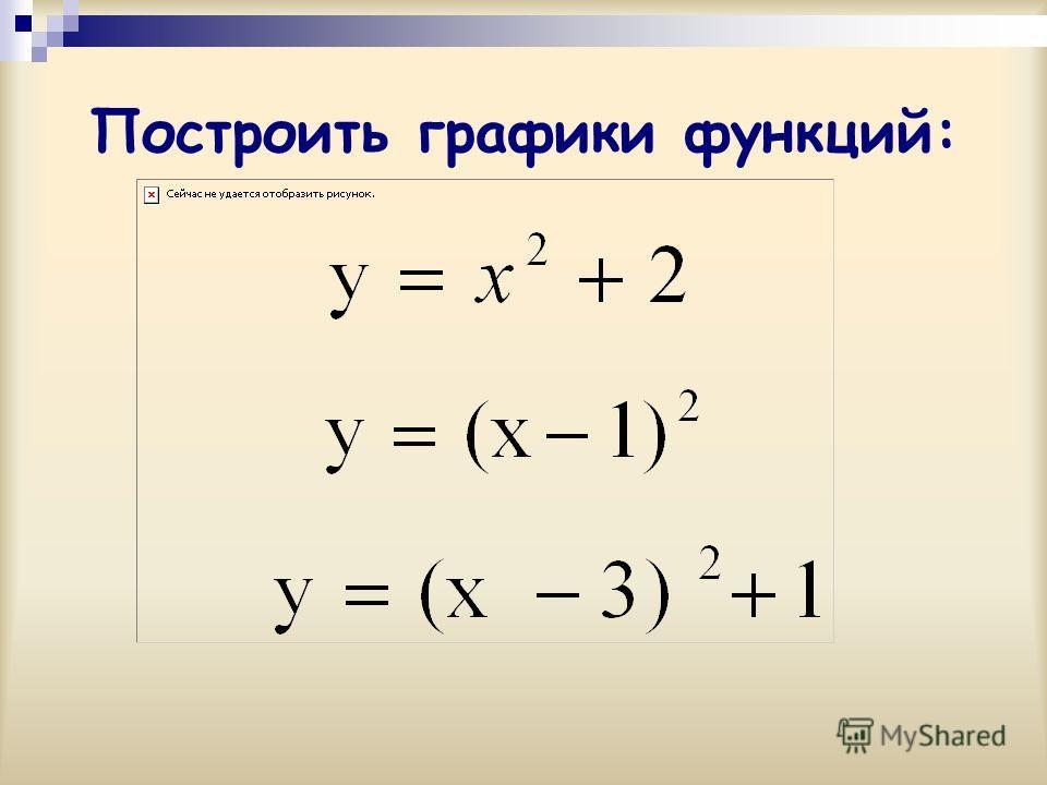 Построить графики функций: