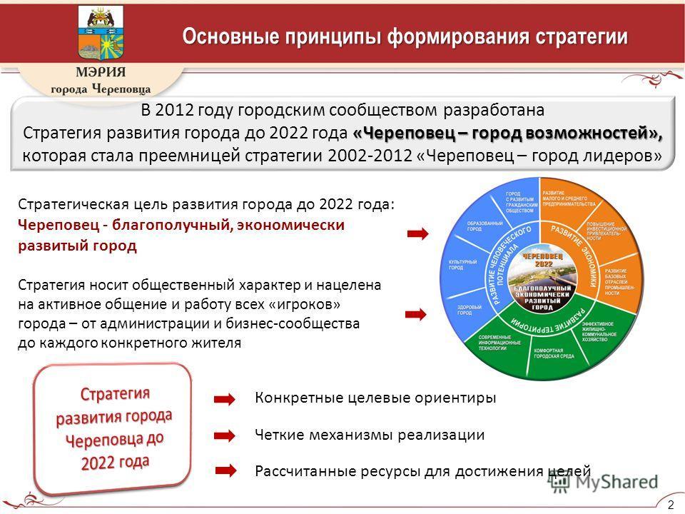 2 В 2012 году городским сообществом разработана «Череповец – город возможностей», Стратегия развития города до 2022 года «Череповец – город возможностей», которая стала преемницей стратегии 2002-2012 «Череповец – город лидеров» Стратегическая цель ра