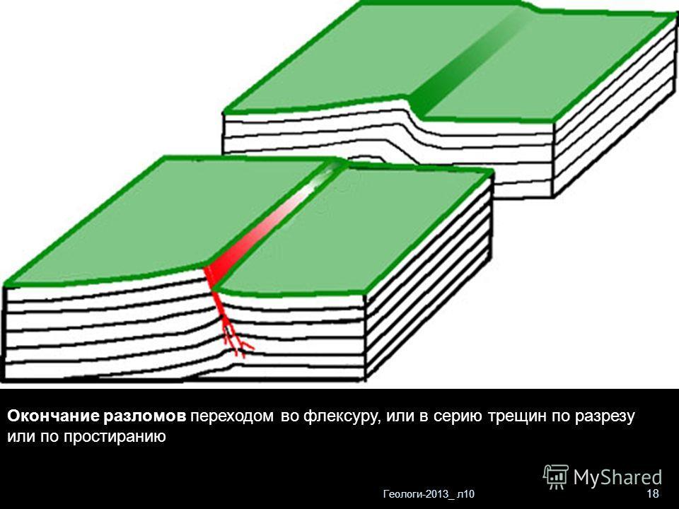 Геологи-2013_ л10 18 Окончание разломов переходом во флексуру, или в серию трещин по разрезу или по простиранию