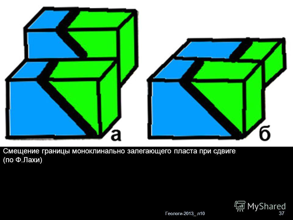 Геологи-2013_ л10 37 Смещение границы моноклинально залегающего пласта при сдвиге (по Ф.Лахи)