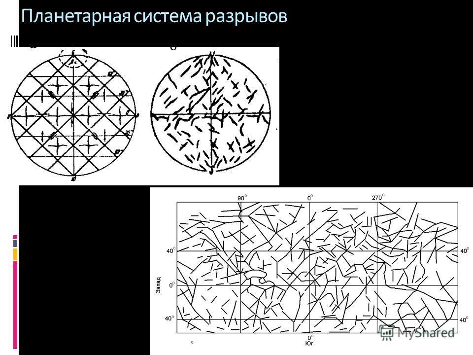 9 Планетарная система разрывов