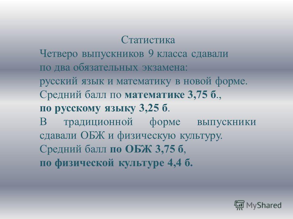 Статистика Четверо выпускников 9 класса сдавали по два обязательных экзамена: русский язык и математику в новой форме. Средний балл по математике 3,75 б., по русскому языку 3,25 б. В традиционной форме выпускники сдавали ОБЖ и физическую культуру. Ср