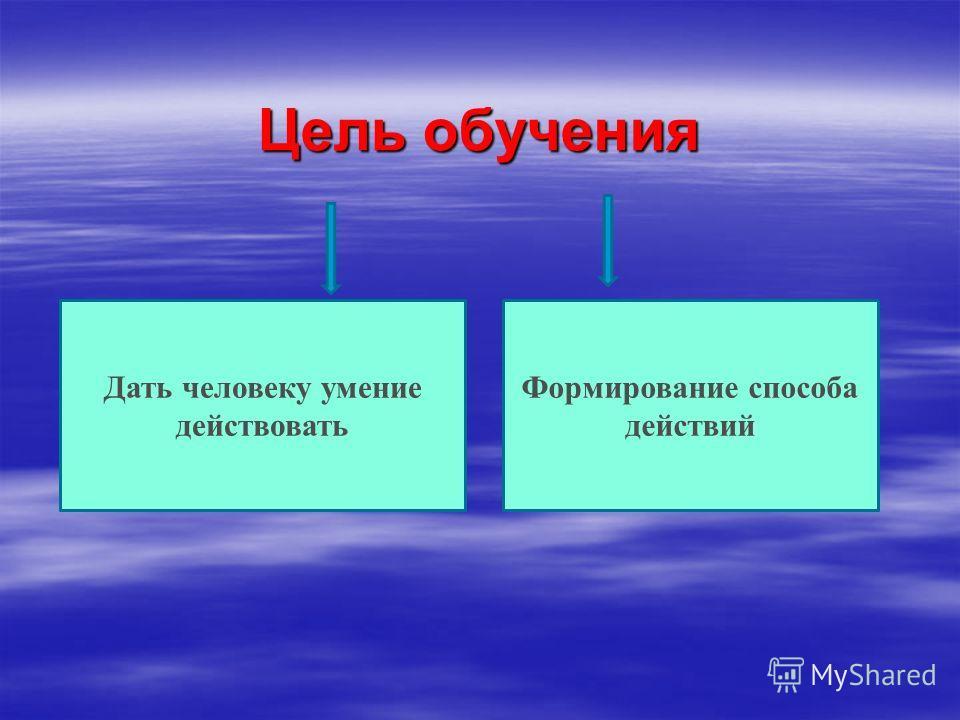 Цель обучения Дать человеку умение действовать Формирование способа действий