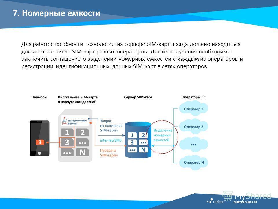 7. Номерные емкости Для работоспособности технологии на сервере SIM-карт всегда должно находиться достаточное число SIM-карт разных операторов. Для их получения необходимо заключить соглашение о выделении номерных емкостей с каждым из операторов и ре