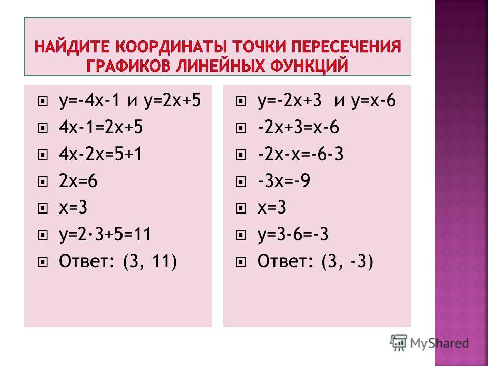 у=-4х-1 и у=2х+5 4х-1=2х+5 4х-2х=5+1 2х=6 х=3 у=2·3+5=11 Ответ: (3, 11) у=-2х+3 и у=х-6 -2х+3=х-6 -2х-х=-6-3 -3х=-9 х=3 у=3-6=-3 Ответ: (3, -3)
